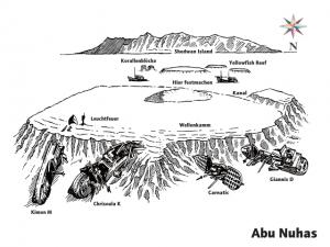 Abu Nuhas